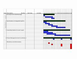 Conclusive Research Gantt Chart Example Gantt Chart Research