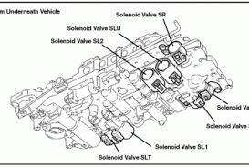 2005 hyundai elantra radio wiring harness 2005 2005 hyundai sonata radio wiring harness wiring diagram and hernes on 2005 hyundai elantra radio wiring