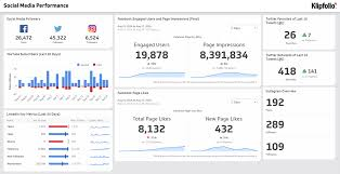social media dashboard social media dashboards reporting and analytics examples