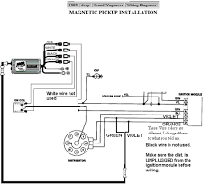 jeep yj wiring 1989 jeep wrangler ignition wiring diagram 1989 vw 7 pin ignition module wiring diagram wiring diagram