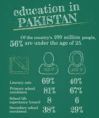 education for all in essay english edu essay