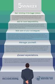 Tips On How To Become A Manager