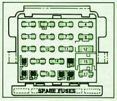 84 chevy fuse box ford f fuse box image about wiring diagram pontiac fuse box wiring diagrams