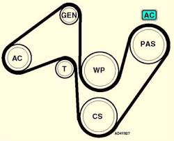 solved belt routing for 1995 land rover fixya the belt routing diagram for 1995 land rover 3 9 liters v8 engine