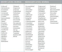 Boston College Resume Verbs Publicassets Us