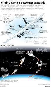 space aboard rocket plane ...