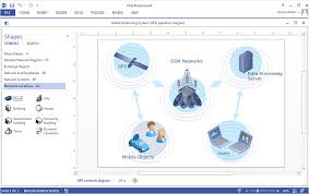How To Create An Ms Visio Telecommunication Network Diagram