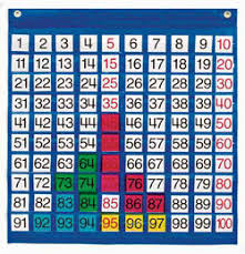 Hundreds Pocket Chart Replacement Cards
