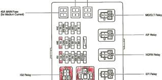 2010 toyota camry fuse box diagram toyota wiring diagrams instructions 2000 toyota camry radio fuse 2001 toyota taa fuse box diagram unique 1998 ta a 2010 toyota camry fuse box