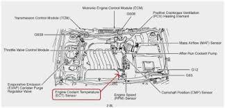 vw passat parts diagram prettier volkswagen 1 8t engine diagram 2003 vw passat parts diagram prettier volkswagen 1 8t engine diagram 2003 vw jetta wiring
