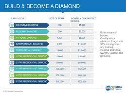 It Works Diamond 49 Specific It Works Presidential Diamond Chart