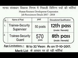 security salary human resource development corporation recruitment 2017 apply for