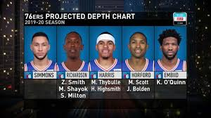 30 Teams In 30 Days New Look Sixers Remain Contenders After