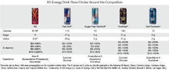 Energy Drink Comparison Chart Orange Bang Energy Drink Ingredients Chart