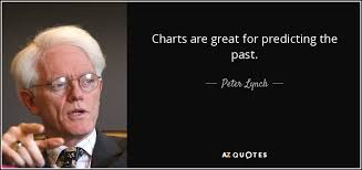 Peter Lynch Chart Peter Lynch Quote Charts Are Great For Predicting The Past