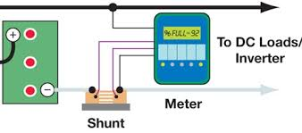 managing your batteries home power magazine shunt wiring schematic