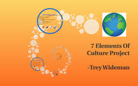7 Elements Of Culture 7 Elements Of Culture Project By Trey Wideman On Prezi