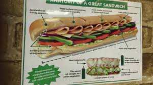 How To Make A Subway Sandwich Stolen Chart From Subway