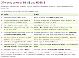 Relational Databases Example What Is The Difference Between Dbms And Rdbms Stack Overflow