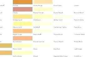 Yellow Paint Samples Ustfaithinourfuture Com