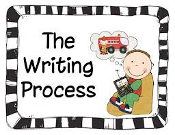 Comic Book Writing Activity and Templates   Writing process and     Comic Book Writing Activity and Templates  Writing ProcessWriting Skills Writing ActivitiesCreative
