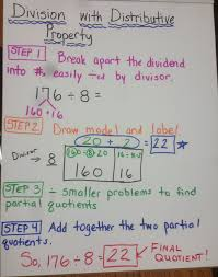 Division Steps Anchor Chart Chapter 4 Anchor Charts Cont Mrs Stevensons Rising