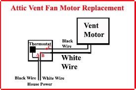 how to replace attic vent fan motor Whole House Fan Wiring Diagram carefully remove the wire caps from the large black and white wires (feed from house power) whole house fan wiring diagram 2 speed
