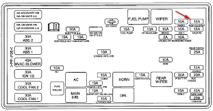 saturn vue 2003 fuse box diagram wiring diagram for light switch \u2022 2001 Saturn Fuse Box Diagram at 2003 Saturn Ion Fuse Box Diagram