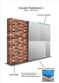 Soundproofing A Bedroom Wall  Aloininfo  AloininfoSoundproofing A Bedroom For Drums