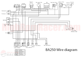 wiring diagram for 150cc scooter wiring diagram wiring diagram for 150cc gy6 scooter image about