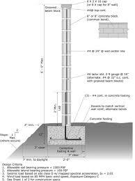 Small Picture Masonry Block Wall Design gingembreco