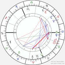Prince Natal Chart Prince Philip Duke Of Edinburgh Birth Chart Horoscope Date