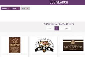 Jobs Searching Websites Top 10 Best Websites For Jobs