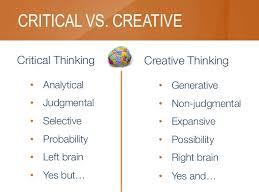 Educational Psychology Interactive Critical thinking SlideShare Lateral  Thinking and Thinking Hats Pinterest