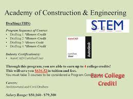 architectural engineering salary range. Academy Of Construction \u0026 Engineering Drafting (THS) Program Sequence Courses 1 * Architectural Salary Range E