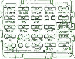 chevrolet express wiring diagram fundacaoaristidesdesousamendes com chevrolet express wiring diagram express cargo van fuse box diagram trusted wiring diagrams sierra custom impala