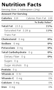 nutrition facts for peanut oil
