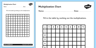 Multiplication Chart Worksheet Higher Ability Multiplication Chart Worksheet
