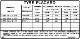 Car Word Recommended Tire Pressure Rim Visualizer Rim