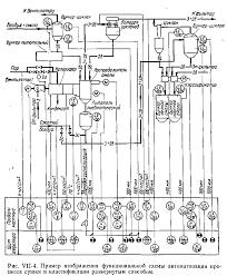 Реферат Автоматизация энергетических установок com  Пример изображения систем контроля и автоматизации на технологической схеме упрощенным способом показан на рис vii 1 Примеры изображения функциональных