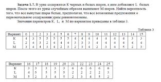 Курсовая работа Теория вероятностей и математическая статистика  Пример решения