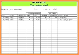 Car Mileage Log Template P Example For Taxes Form Excel Creating Gas