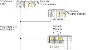 fail safe signal modules
