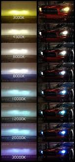 Hid Lumens Chart Hid What Kind Hid Kit Am I Looking For Charger Forums