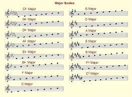 Handy Charts Los Senderos Studio