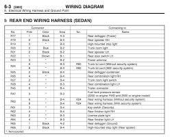 subaru fuse box translation wiring diagram subaru fuse box translation wiring diagram inside subaru fuse box translation