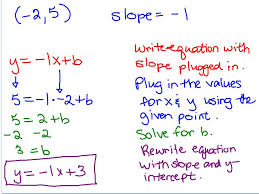 equations and what it means how to write slope intercept form