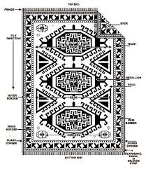simple rug patterns. Rug Layouts And Designs Simple Patterns