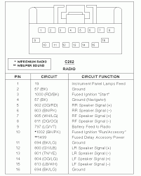 2007 ford fusion stereo wiring diagram 2007 ford edge radio ford fusion wiring diagram 2007 ford fusion stereo wiring diagram 2007 ford edge radio schematics wiring automotive wiring diagram