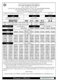 ตรวจหวย ตรวจผลสลากกินแบ่งรัฐบาล 1 กันยายน 2557 ใบตรวจหวย 1/9/57
